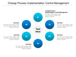 Change Process Implementation Control Management Ppt Powerpoint Presentation Professional Icons Cpb