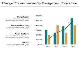 Change Process Leadership Management Porters Five Forces Program Management Cpb