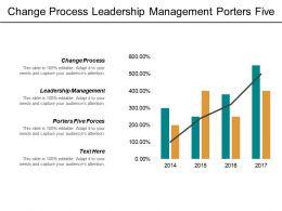 Change Process Leadership Management Porters Five Forces Program Management Cpb