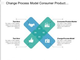 Change Process Model Consumer Product Market Porter Five Forces Cpb