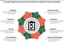 Change Readiness Assessment Confidence Optimism Resourcefulness