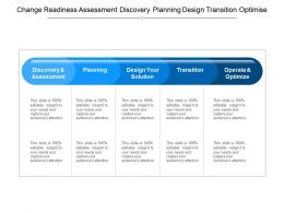 Change Readiness Assessment Discovery Planning Design Transition Optimise