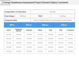 Change Readiness Assessment Project Element Status Comments