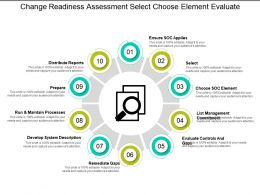 Change Readiness Assessment Select Choose Element Evaluate