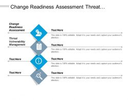Change Readiness Assessment Threat Vulnerability Management Marketing Effectiveness Cpb