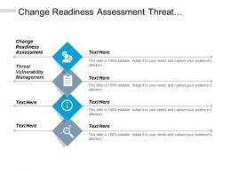 change_readiness_assessment_threat_vulnerability_management_marketing_effectiveness_cpb_Slide01