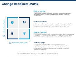 Change Readiness Matrix Resistance Ppt Powerpoint Presentation Outline Graphics Tutorials