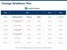 Change Readiness Plan Communication Plan Ppt Powerpoint Presentation Themes