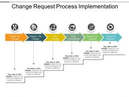 Change Request Process Implementation