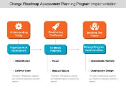 Change Roadmap Assessment Planning Program Implementation