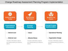 Change Roadmap Assessment Planning Program Implementation