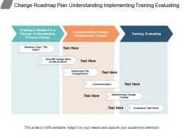 Change Roadmap Plan Understanding Implementing Training Evaluating