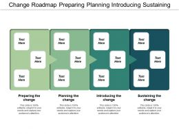 Change Roadmap Preparing Planning Introducing Sustaining