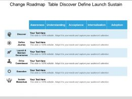 Change Roadmap Table Discover Define Launch Sustain