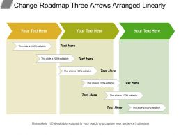 Change Roadmap Three Arrows Arranged Linearly