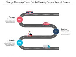 Change Roadmap Three Points Showing Prepare Launch Sustain