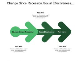 Change Since Recession Social Effectiveness Operational Performance Agreements Performance