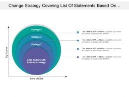 Change Strategy Covering List Of Statements Based On Level Of Effort And Significance