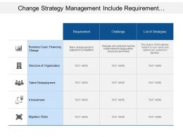 Change Strategy Management Include Requirement Challenges And List Of Proposed Strategies For Same