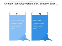 Change Technology Global Seo Effective Sales Techniques Niche Strategy Cpb