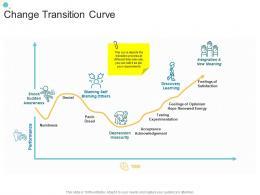 Change Transition Curve Organizational Change Strategic Plan Ppt Summary