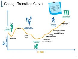 Change Transition Curve Powerpoint Slide Templates