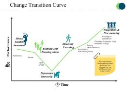 Change Transition Curve Powerpoint Slides