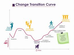 change_transition_curve_ppt_layouts_shapes_Slide01