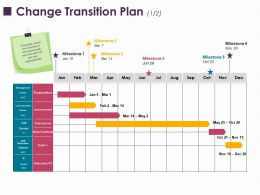 Change Transition Plan 1 2 Ppt Layouts Show