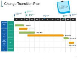 Change Transition Plan Powerpoint Slides