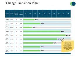 Change Transition Plan Powerpoint Slides Design