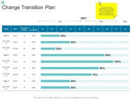 Change Transition Plan Tasks Organizational Change Strategic Plan Ppt Elements