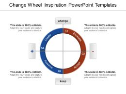 Change Wheel Inspiration Powerpoint Templates