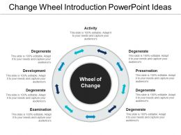 Change Wheel Introduction Powerpoint Ideas