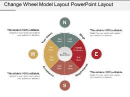Change Wheel Model Layout Powerpoint Layout