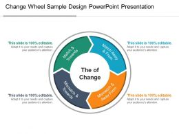 Change Wheel Sample Design Powerpoint Presentation