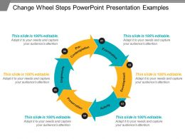 Change Wheel Steps Powerpoint Presentation Examples