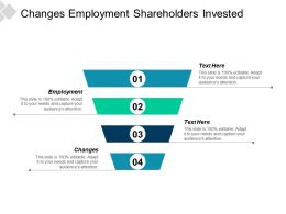 Changes Employment Shareholders Invested Company Analysis Merging Markets Cpb