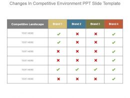 changes_in_competitive_environment_ppt_slide_template_Slide01