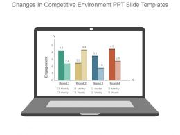 Changes In Competitive Environment Ppt Slide Templates