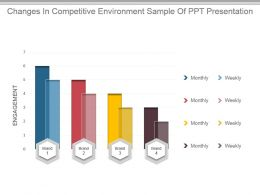 Changes In Competitive Environment Sample Of Ppt Presentation
