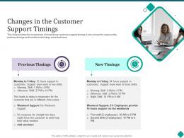 Changes In The Customer Support Timings Customer Onboarding Process Optimization