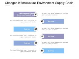 Changes Infrastructure Environment Supply Chain Ppt Powerpoint Presentation Infographics Cpb