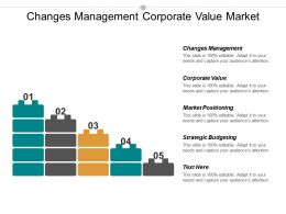 Changes Management Corporate Value Market Positioning Strategic Budgeting Cpb