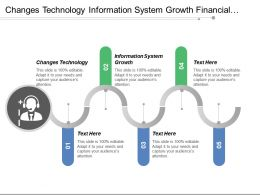 Changes Technology Information System Growth Financial Resources Required