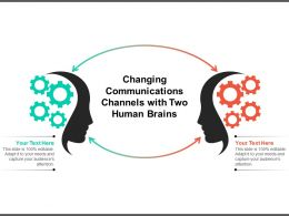 Changing Communications Channels With Two Human Brains