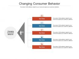 Changing Consumer Behavior Ppt PowerPoint Presentation Infographic Template Cpb