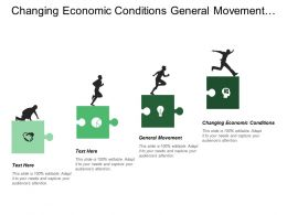Changing Economic Conditions General Movement Candidates Having Experience