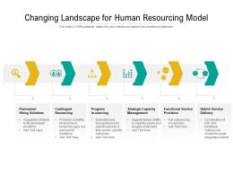 Changing Landscape For Human Resourcing Model