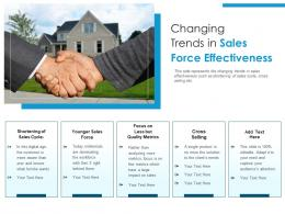Changing Trends In Sales Force Effectiveness